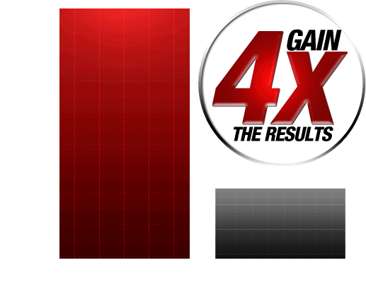 Gain 4x the Results